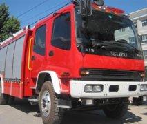 ZXF系列泡沫消防车
