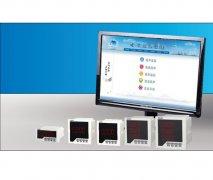 EGN-8000后台监控系统